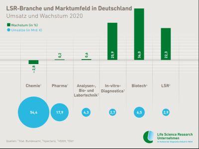 LSR-Marktumfeld_2020