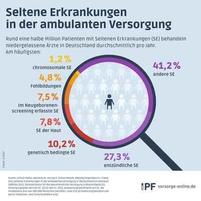 Pressemitteilungen - VDGH - Verband der Diagnostica ...